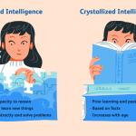 Intelligenza fluida e cristallizzata